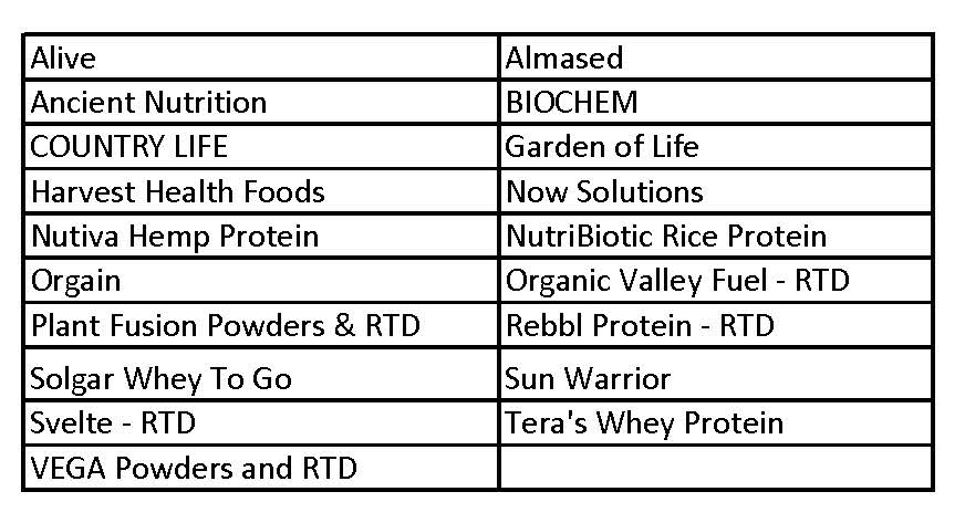 Harvest Health Foods Protein Brands