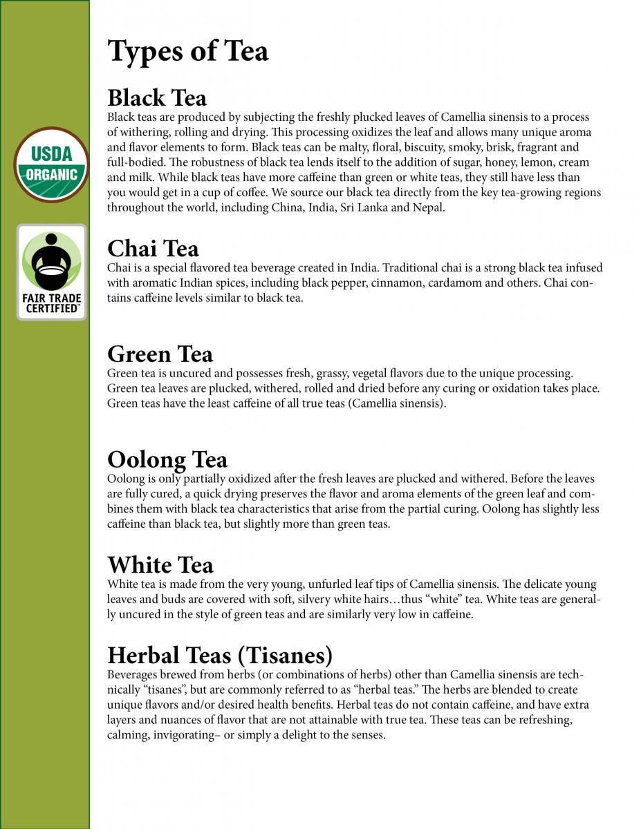Bulk organic tea - Bulk Teas